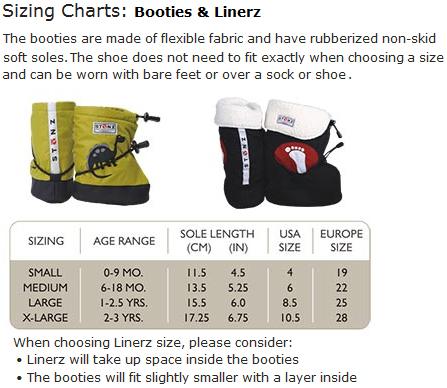 Sizing Checklist