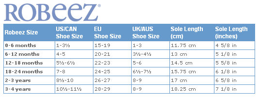 Kids Shoes Size Charts and Sizing Help - TinySoles.com 2233af931505